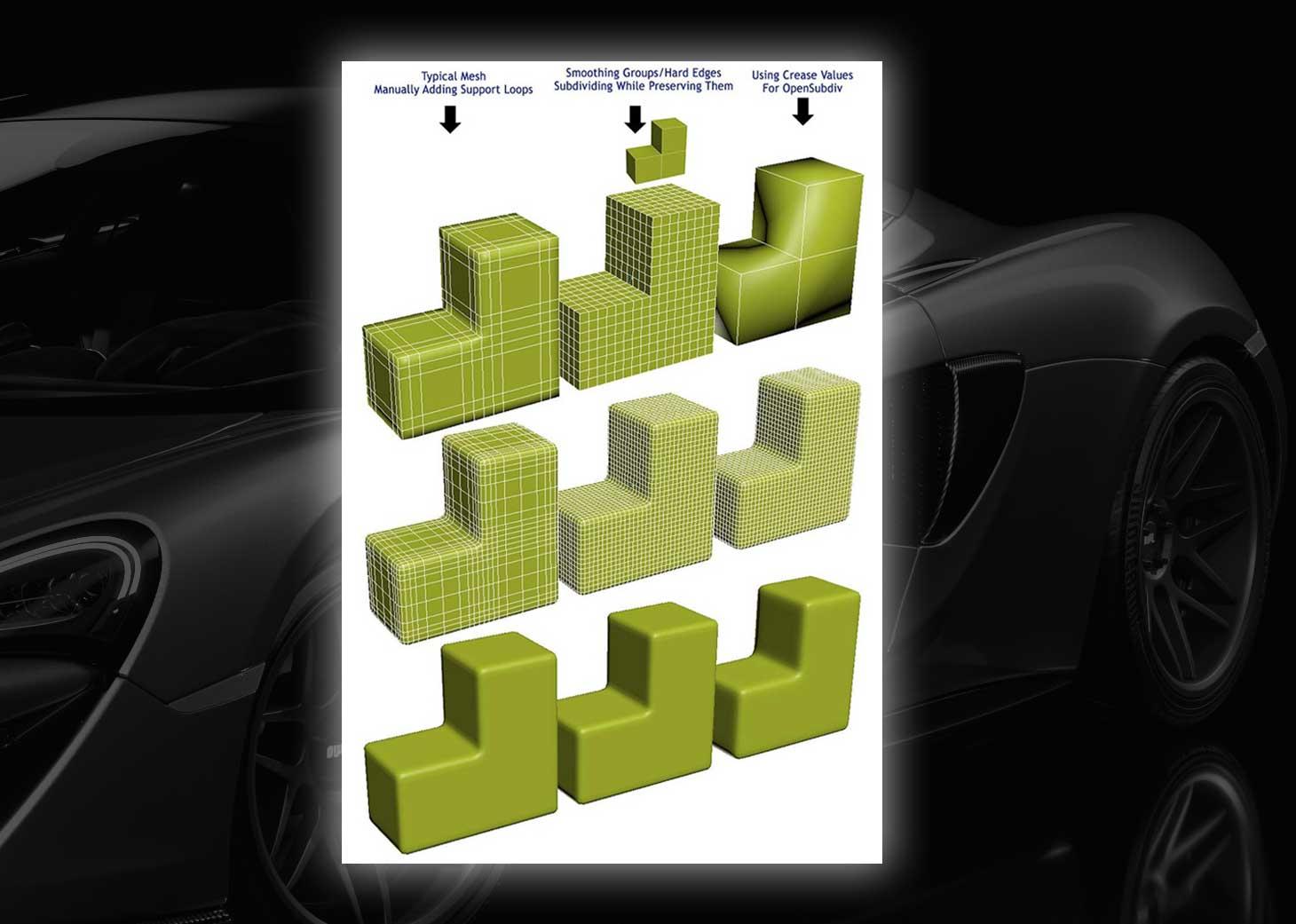 modeling using polygons car 3ds max maya17 - مدلسازی خودرو در تری دی مکس