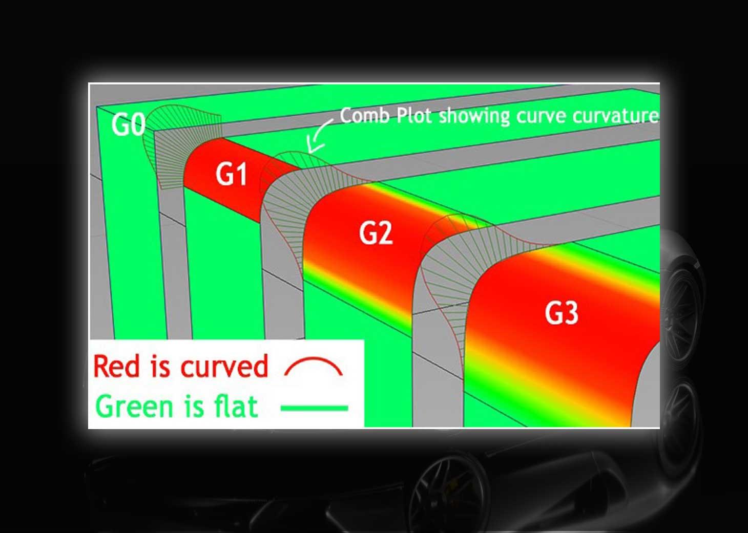 modeling using polygons car 3ds max maya5jpg - مدلسازی خودرو در تری دی مکس