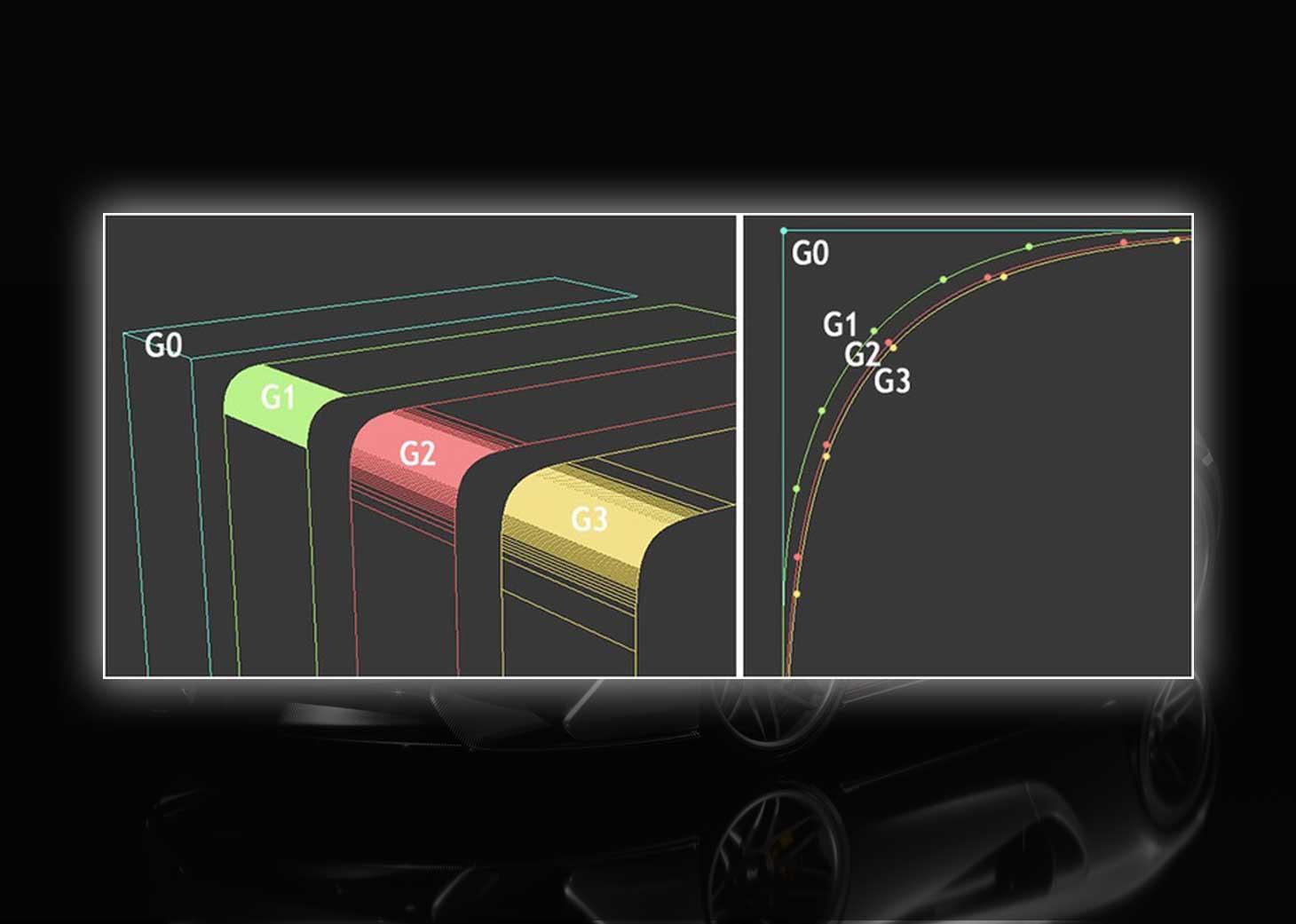 modeling using polygons car 3ds max maya6g - مدلسازی خودرو در تری دی مکس